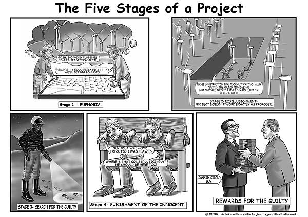5 Stages of Project comic